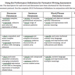 Formative Writing Assessment Tool and Protocol for ELLs