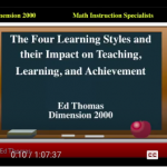 Four Learning Styles and their Impact in the Mathematics Classroom