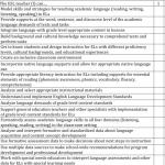 ESL Teacher Self Assessment
