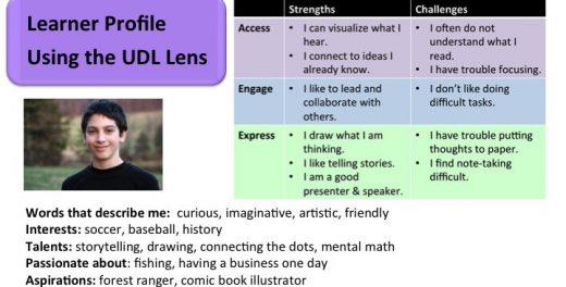 learning_stylesImg