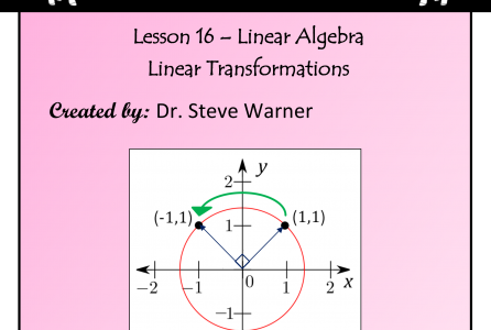 Introduction to Pure Mathematics – Lesson 16 – Linear Algebra – Linear  Transformations