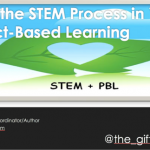 Using the STEM Process in Your Project-Based Learning