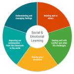 Social Emotional Learning – Advisory Group Lessons for Gifted Students