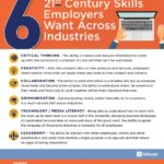 The Importance of Teaching 21st Century Skills